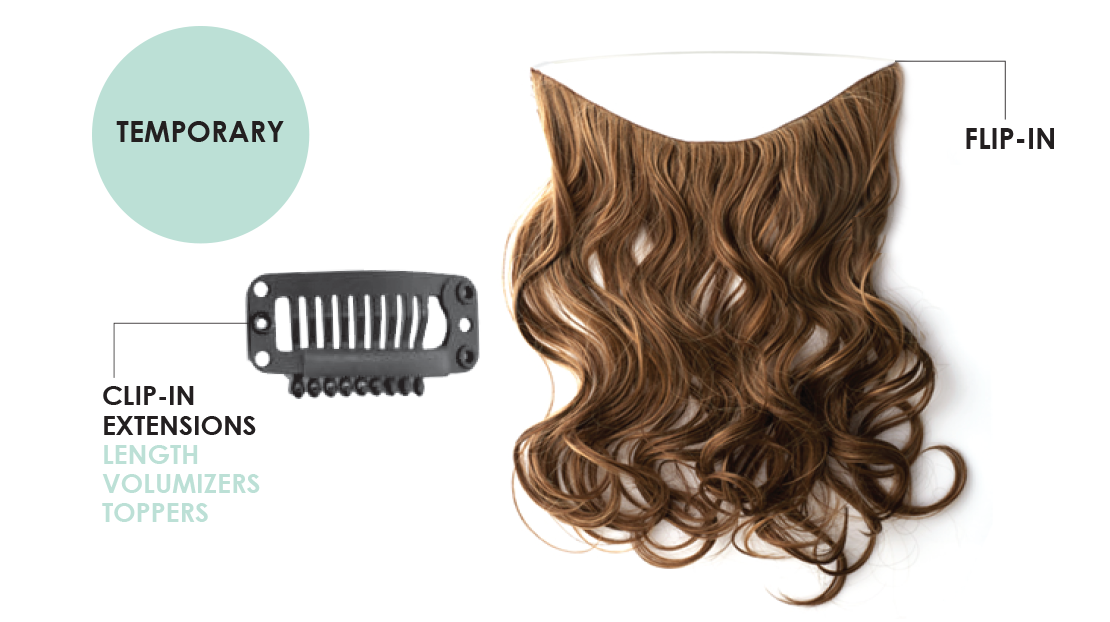 Hair extension methods pros cons budget more hem clip in and flip in extensions banner pmusecretfo Gallery