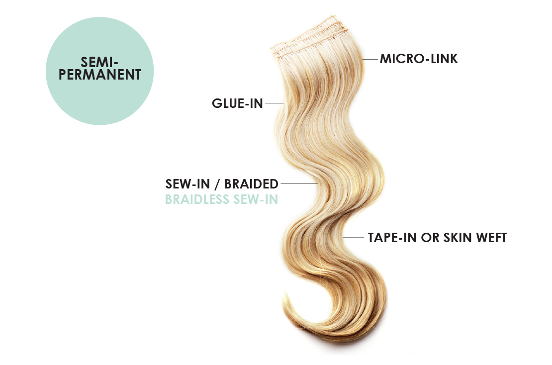 Hair extension methods pros cons budget more hem tape in extensions pmusecretfo Gallery
