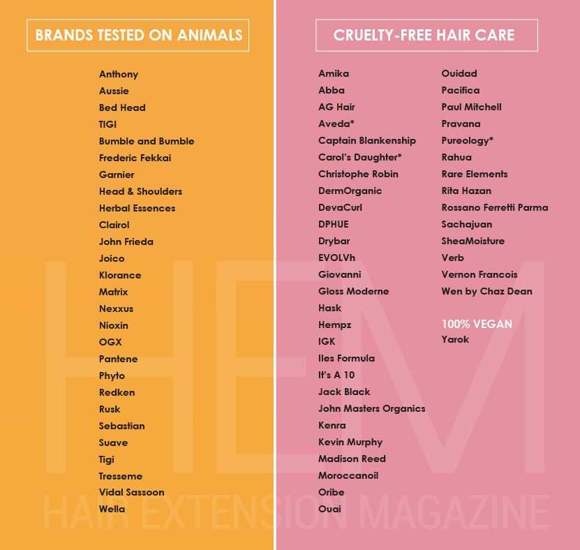 Cruelty Free Hair Care Guide Hair Extension Magazine